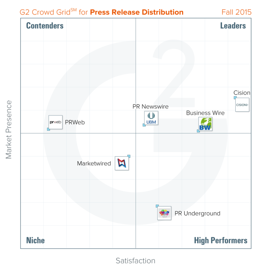best press release distribution service fall 2015 g2 crowd