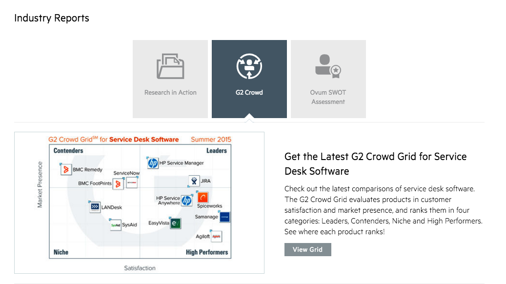 HP Service Manager U2013 Grid Report (Website)