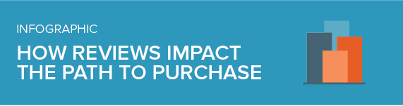 Impact on Path to Purchase