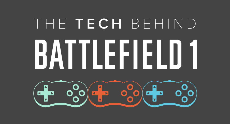 What software was used to create Battlefield 1?