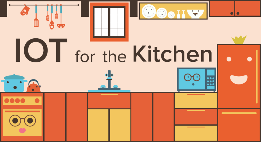 Iot For The Kitchen How Your Restaurant Can Benefit From