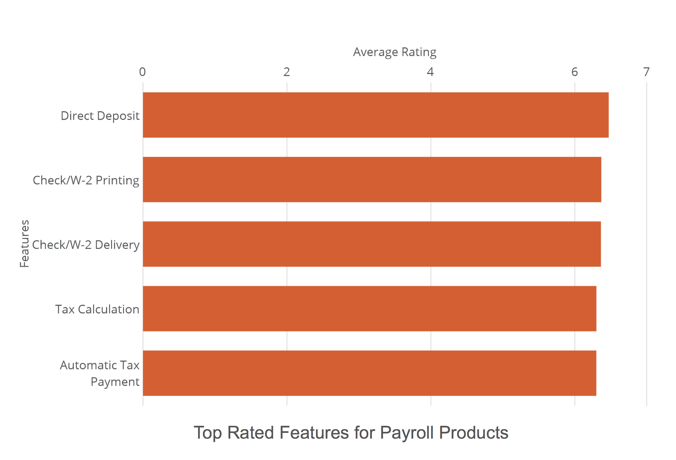 What Real Users Love About Payroll Department Tools