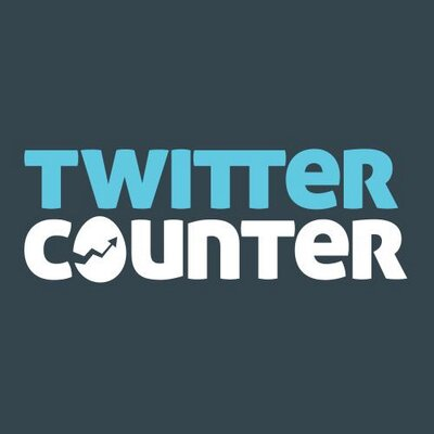 twitter-counter-netherlands